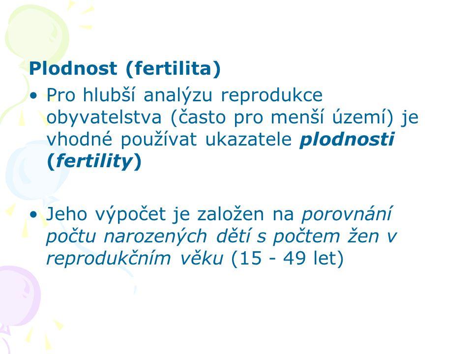 Plodnost (fertilita) Pro hlubší analýzu reprodukce obyvatelstva (často pro menší území) je vhodné používat ukazatele plodnosti (fertility)