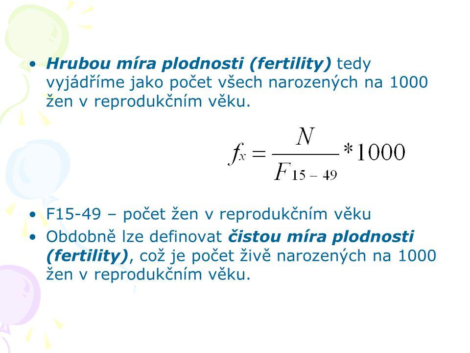 Hrubou míra plodnosti (fertility) tedy vyjádříme jako počet všech narozených na 1000 žen v reprodukčním věku.