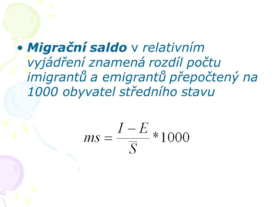 Migrační saldo v relativním vyjádření znamená rozdíl počtu imigrantů a emigrantů přepočtený na 1000 obyvatel středního stavu