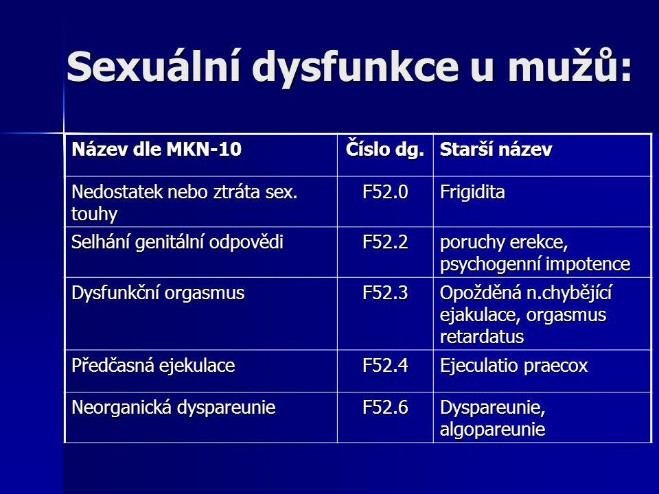Sexuální dysfunkce u mužů: