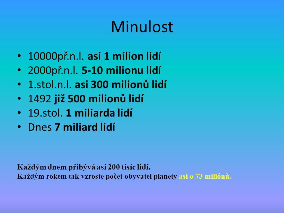 Minulost 10000př.n.l. asi 1 milion lidí 2000př.n.l. 5-10 milionu lidí
