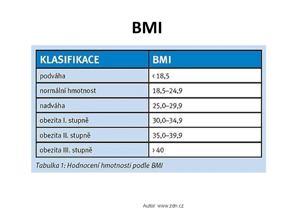 BMI Autor: www.zdn.cz