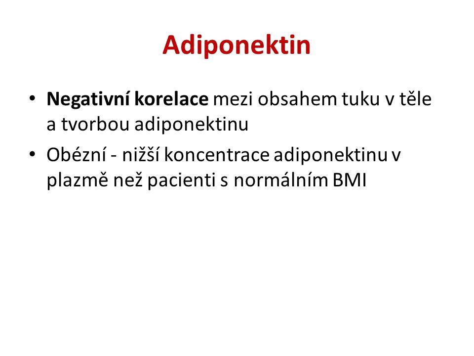 Adiponektin Negativní korelace mezi obsahem tuku v těle a tvorbou adiponektinu.