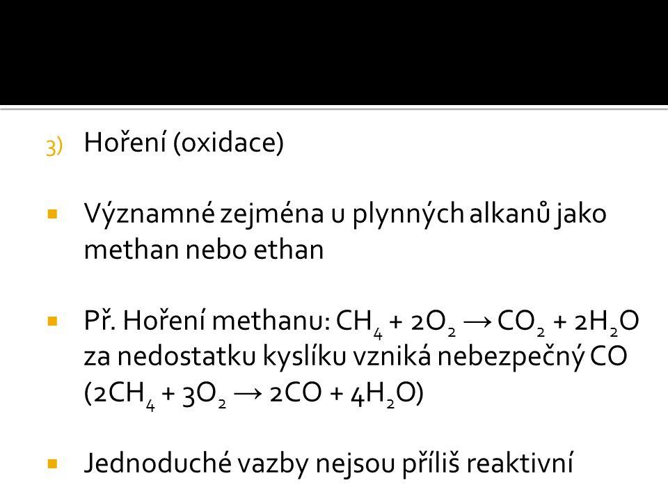 Hoření (oxidace) Významné zejména u plynných alkanů jako methan nebo ethan. Př. Hoření methanu: CH4 + 2O2 → CO2 + 2H2O.