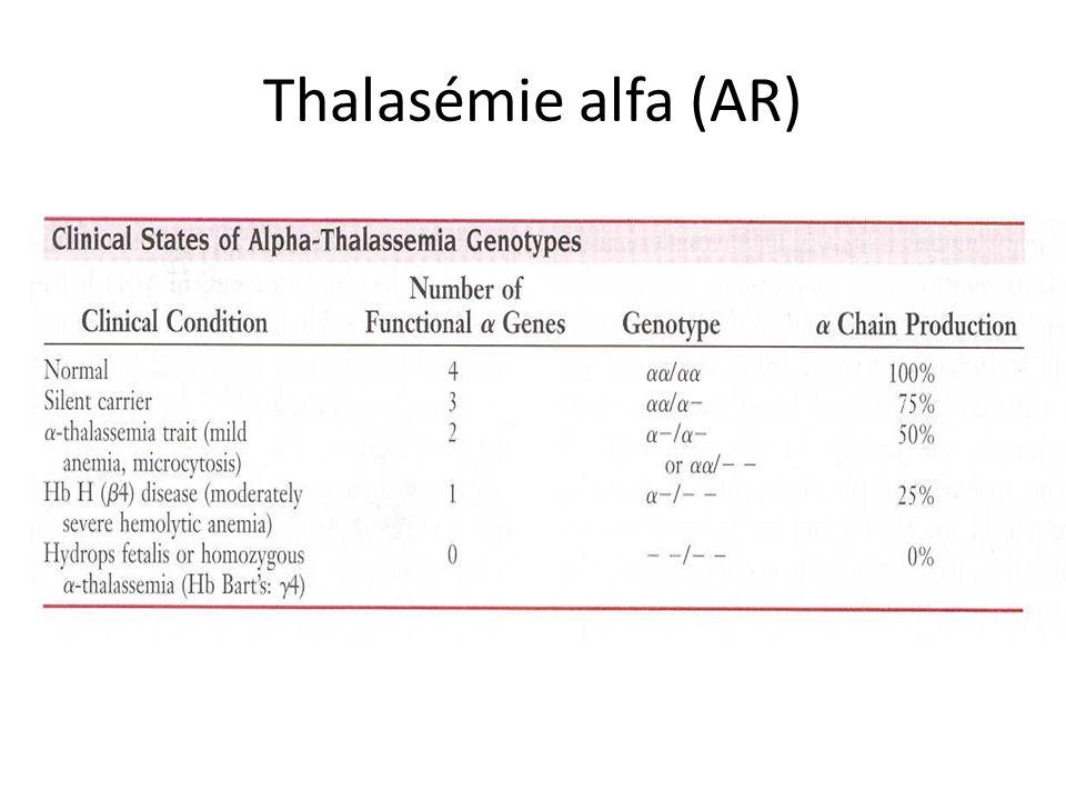 Thalasémie alfa (AR)