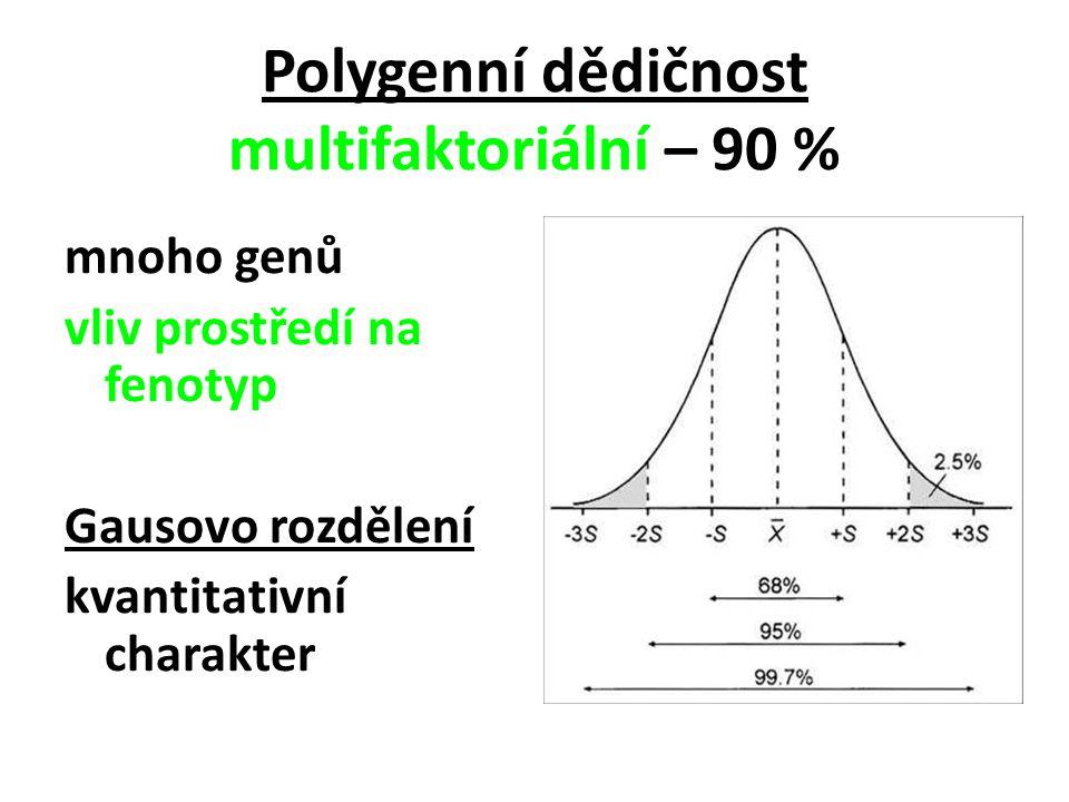 Polygenní dědičnost multifaktoriální – 90 %