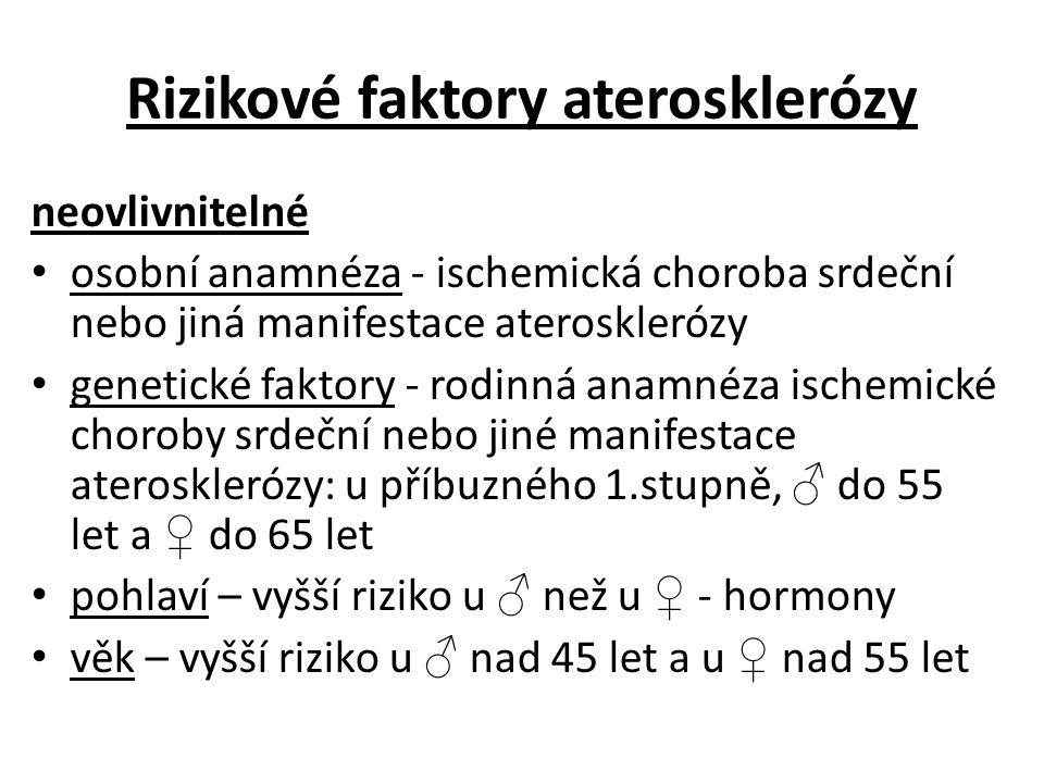 Rizikové faktory aterosklerózy