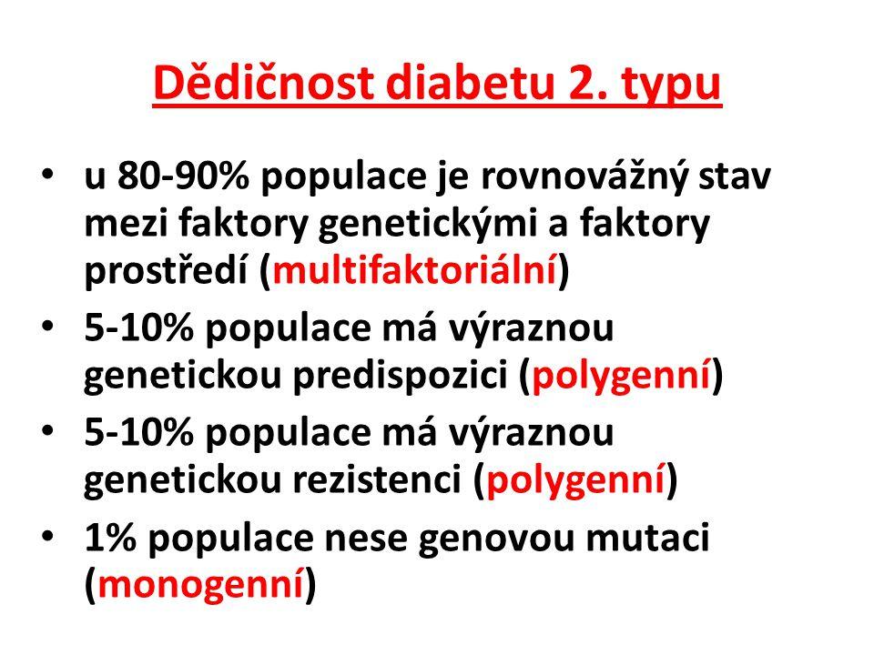 Dědičnost diabetu 2. typu