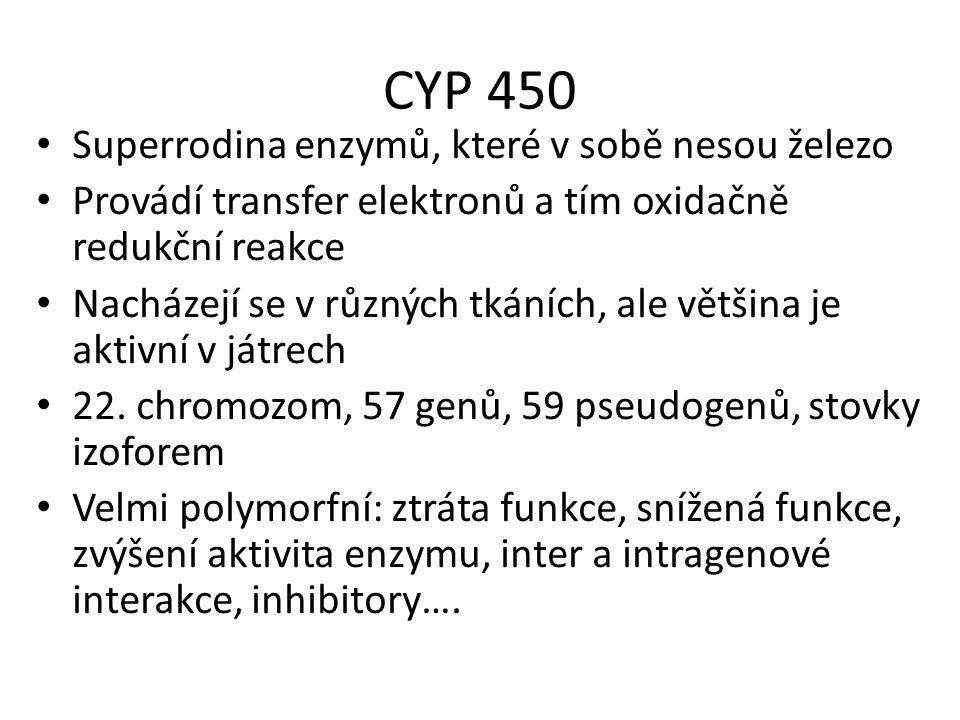 CYP 450 Superrodina enzymů, které v sobě nesou železo
