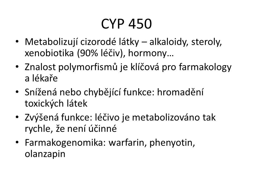 CYP 450 Metabolizují cizorodé látky – alkaloidy, steroly, xenobiotika (90% léčiv), hormony… Znalost polymorfismů je klíčová pro farmakology a lékaře.