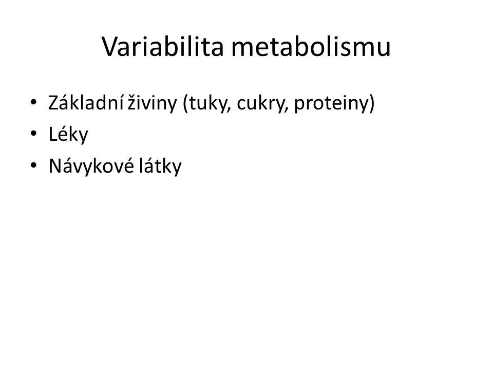 Variabilita metabolismu