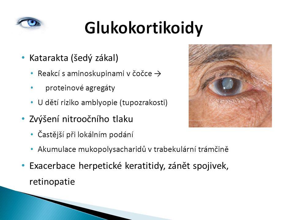 Glukokortikoidy Katarakta (šedý zákal) Zvýšení nitroočního tlaku
