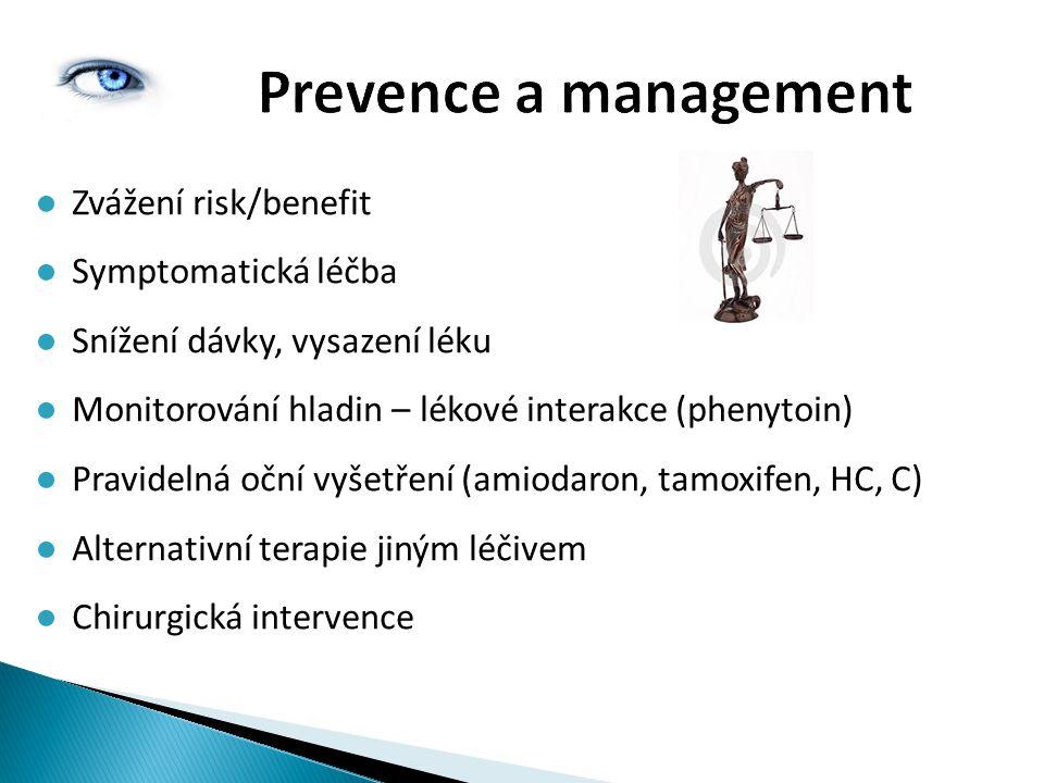 Prevence a management Zvážení risk/benefit Symptomatická léčba