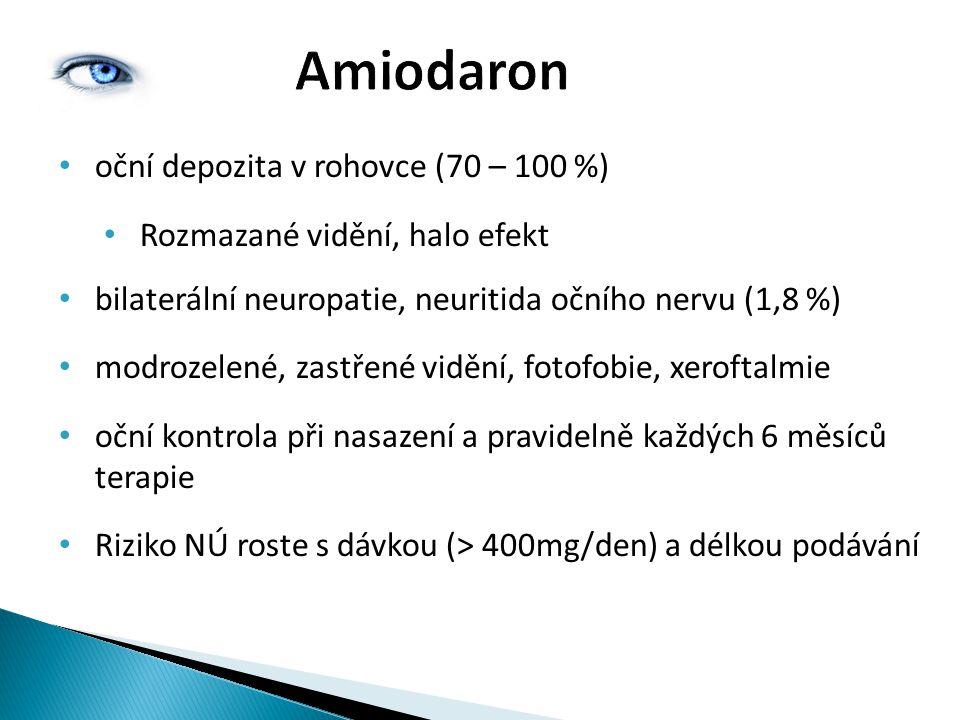 Amiodaron oční depozita v rohovce (70 – 100 %)