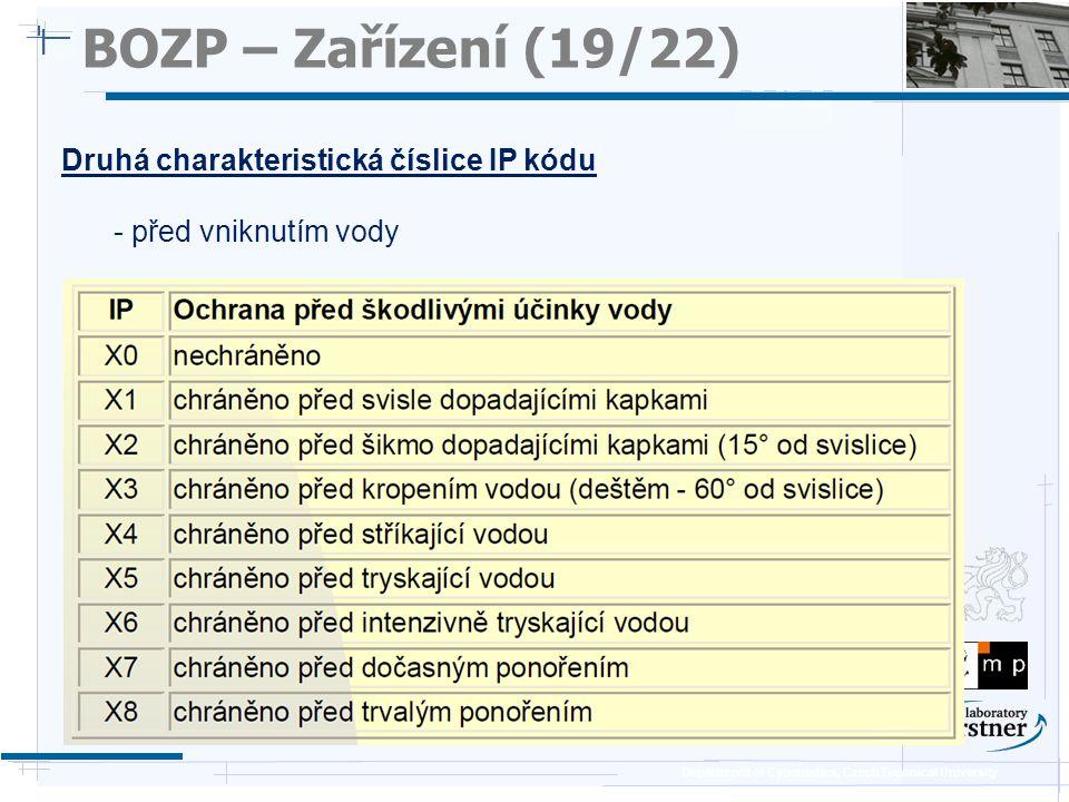 BOZP – Zařízení (19/22) Druhá charakteristická číslice IP kódu
