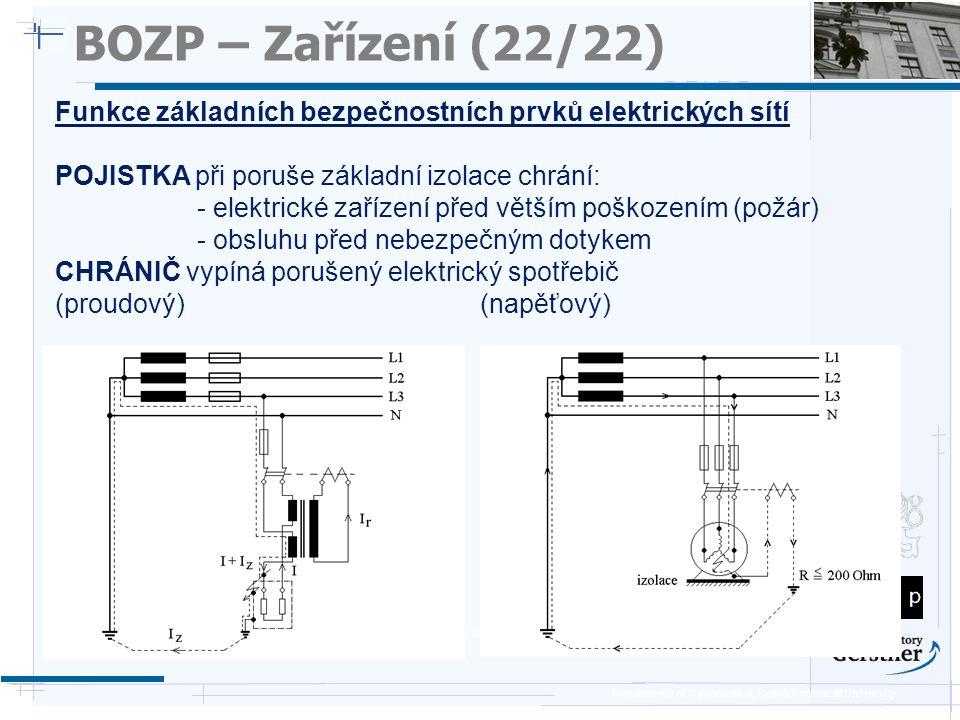 BOZP – Zařízení (22/22) 25/11/08. Funkce základních bezpečnostních prvků elektrických sítí. POJISTKA při poruše základní izolace chrání: