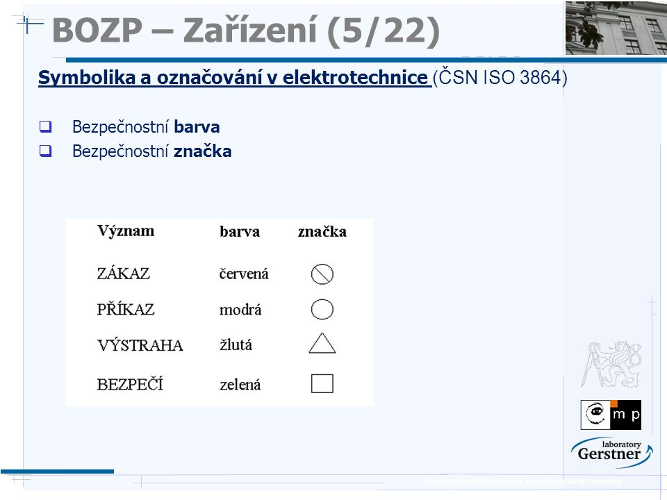 BOZP – Zařízení (5/22) 25/11/08. Symbolika a označování v elektrotechnice (ČSN ISO 3864) Bezpečnostní barva.