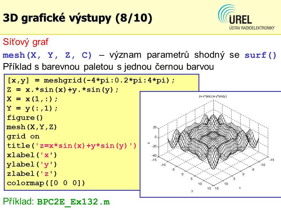 3D grafické výstupy (8/10) Síťový graf
