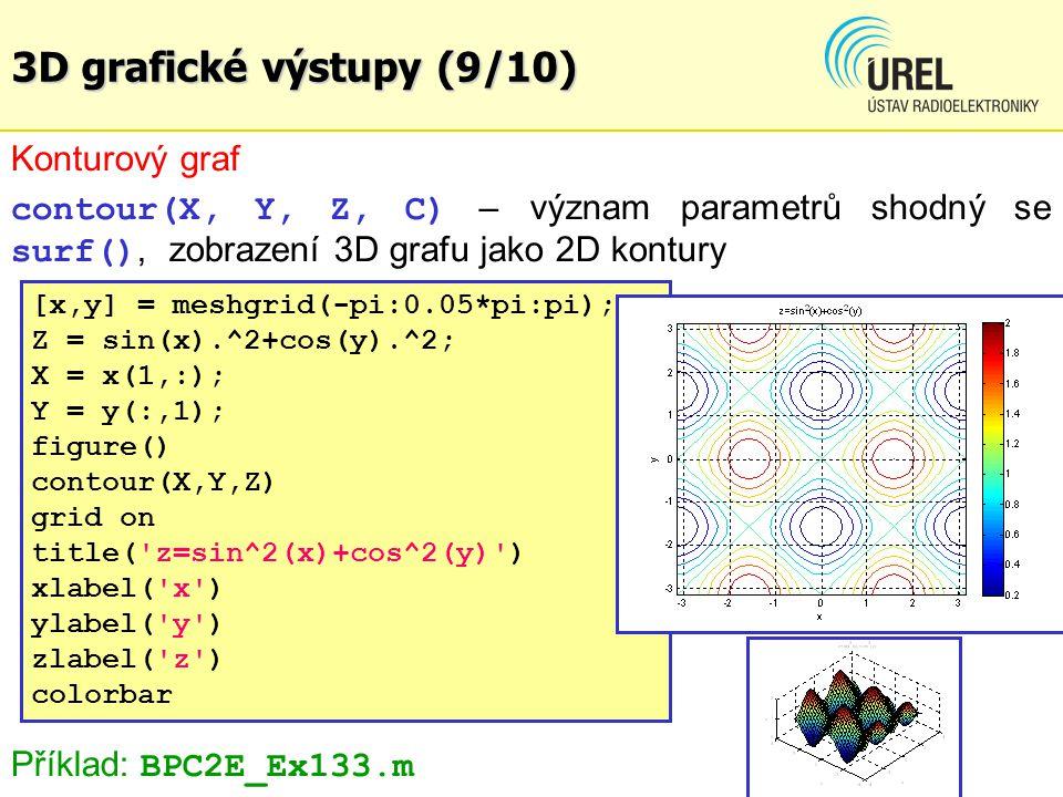 3D grafické výstupy (9/10) Konturový graf