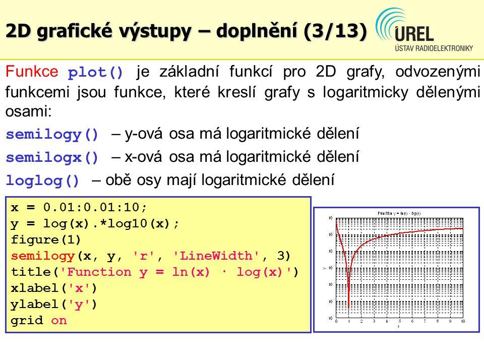 2D grafické výstupy – doplnění (3/13)