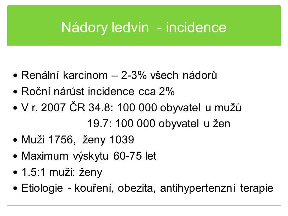 Nádory ledvin - incidence