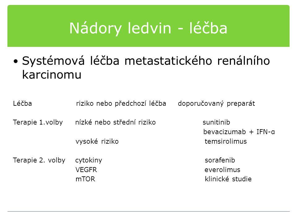 Nádory ledvin - léčba Systémová léčba metastatického renálního karcinomu.
