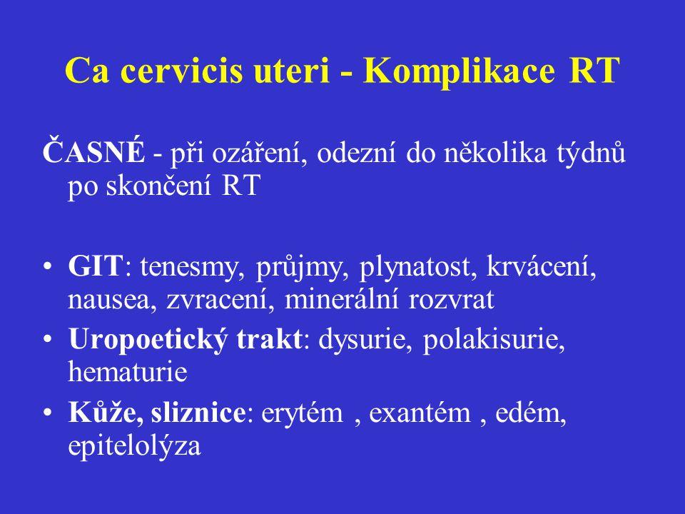 Ca cervicis uteri - Komplikace RT
