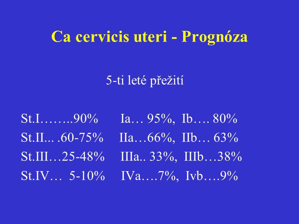 Ca cervicis uteri - Prognóza
