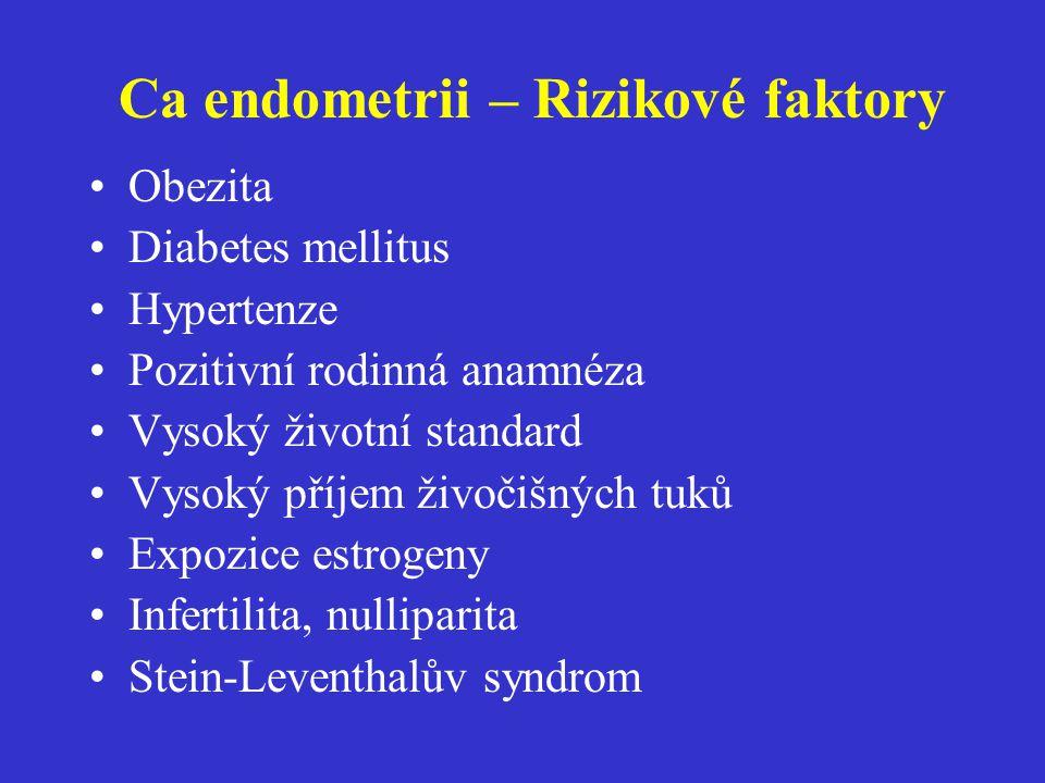 Ca endometrii – Rizikové faktory