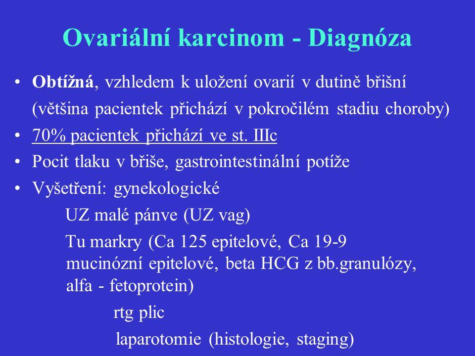 Ovariální karcinom - Diagnóza