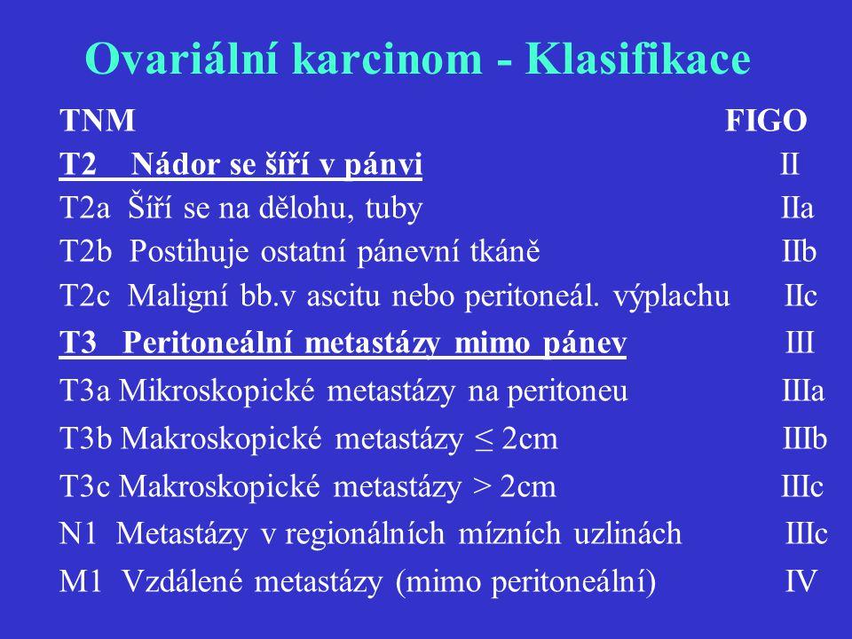 Ovariální karcinom - Klasifikace