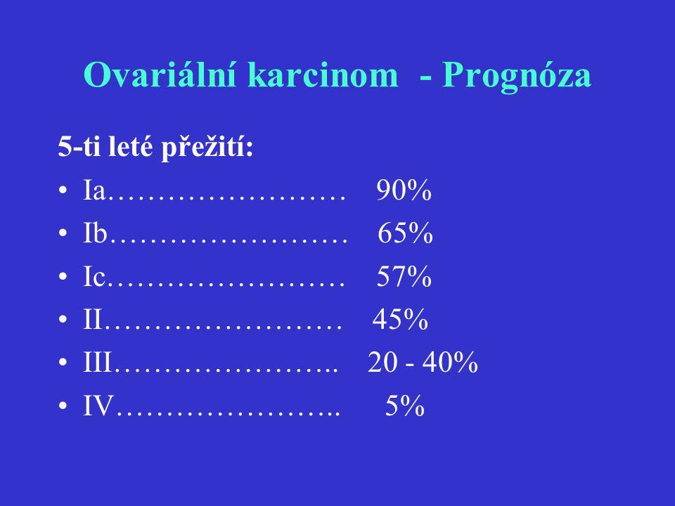 Ovariální karcinom - Prognóza