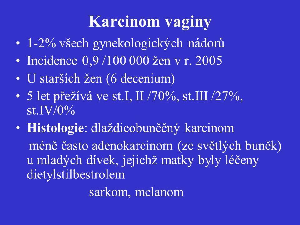 Karcinom vaginy 1-2% všech gynekologických nádorů
