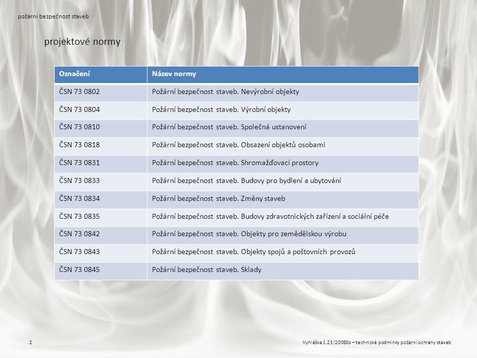 projektové normy Označení Název normy ČSN 73 0802