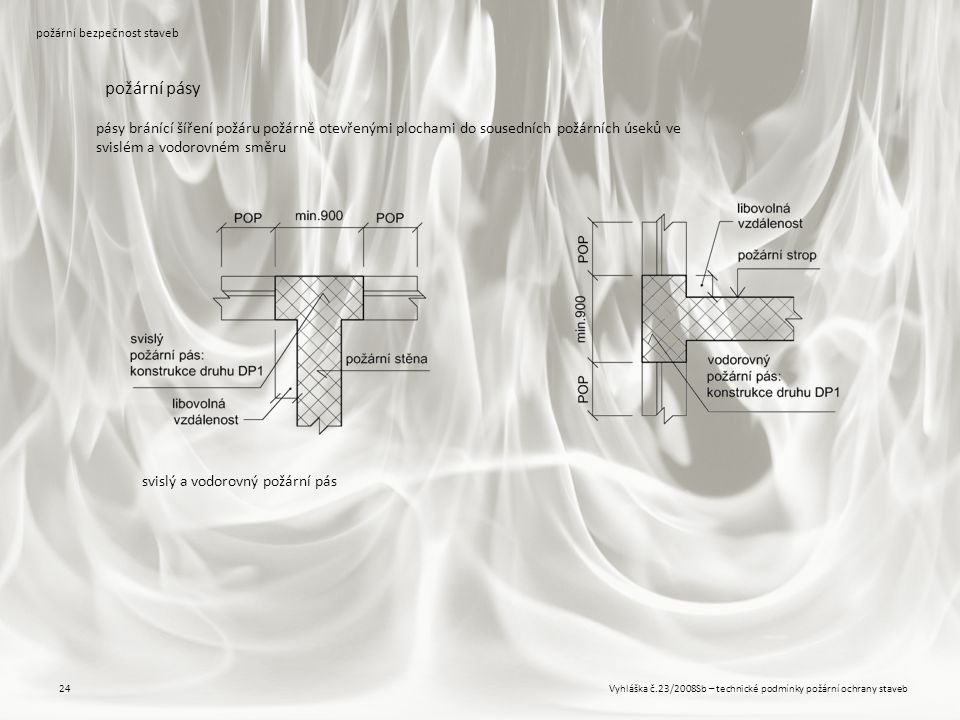 požární pásy pásy bránící šíření požáru požárně otevřenými plochami do sousedních požárních úseků ve svislém a vodorovném směru.