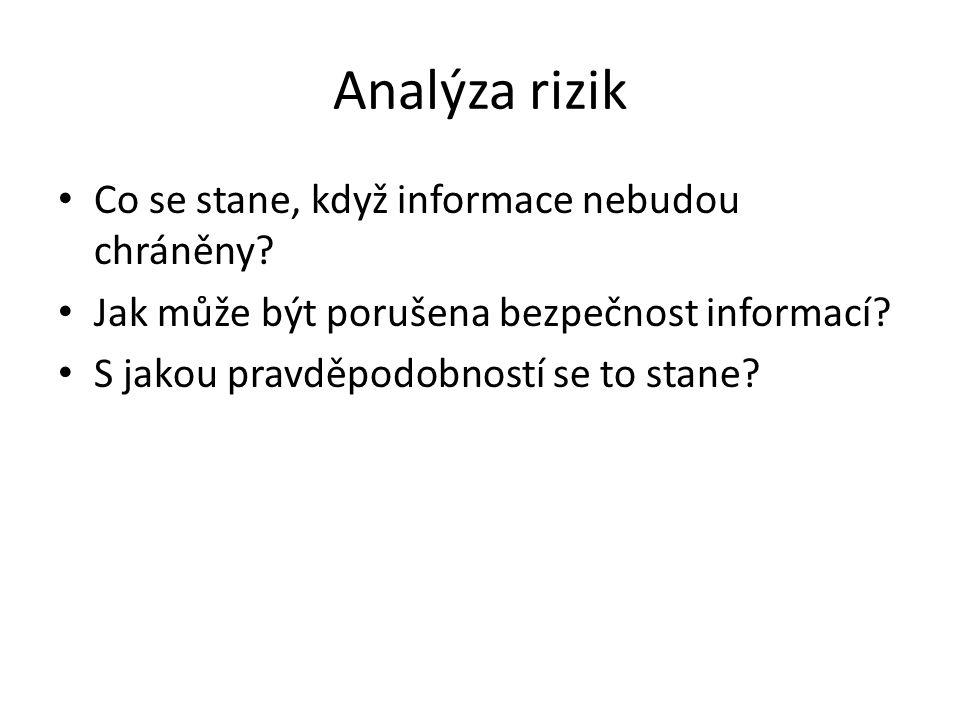 Analýza rizik Co se stane, když informace nebudou chráněny