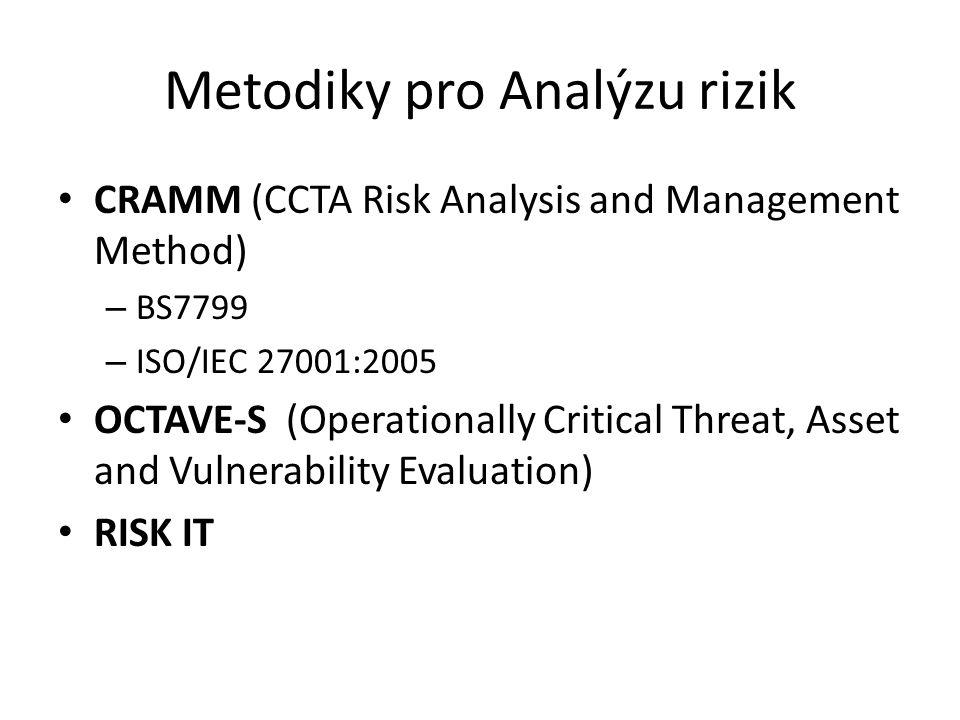 Metodiky pro Analýzu rizik