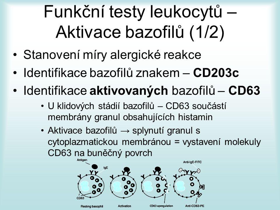 Funkční testy leukocytů – Aktivace bazofilů (1/2)