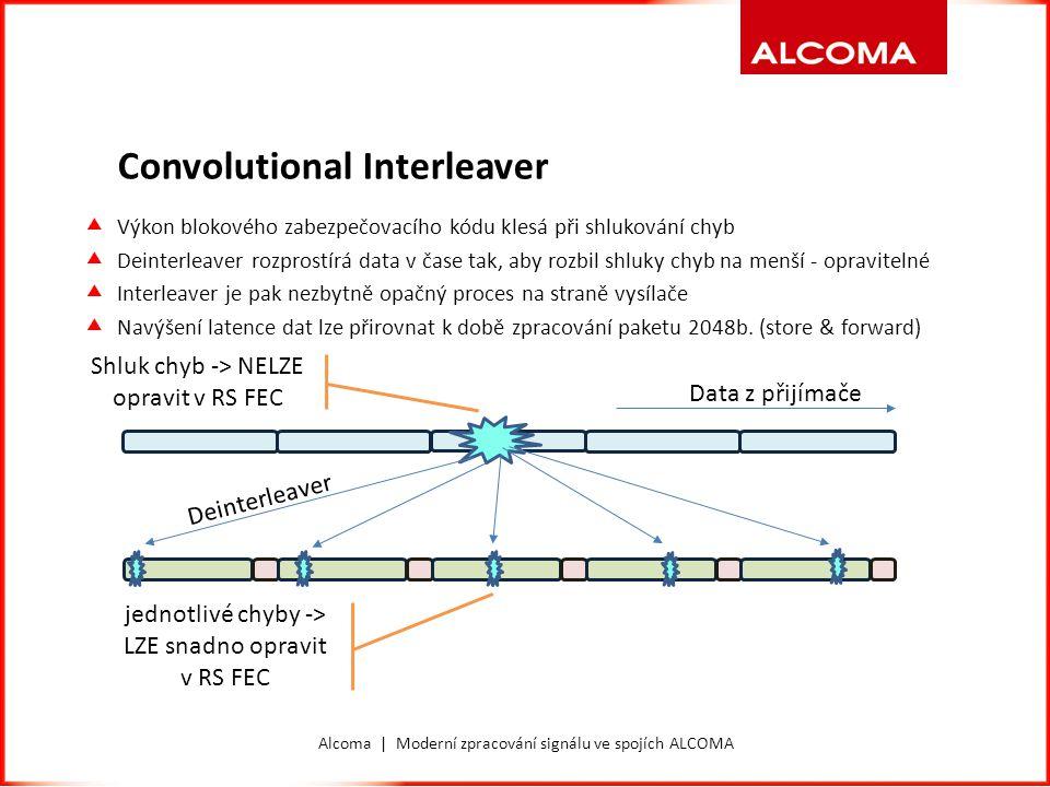 Convolutional Interleaver