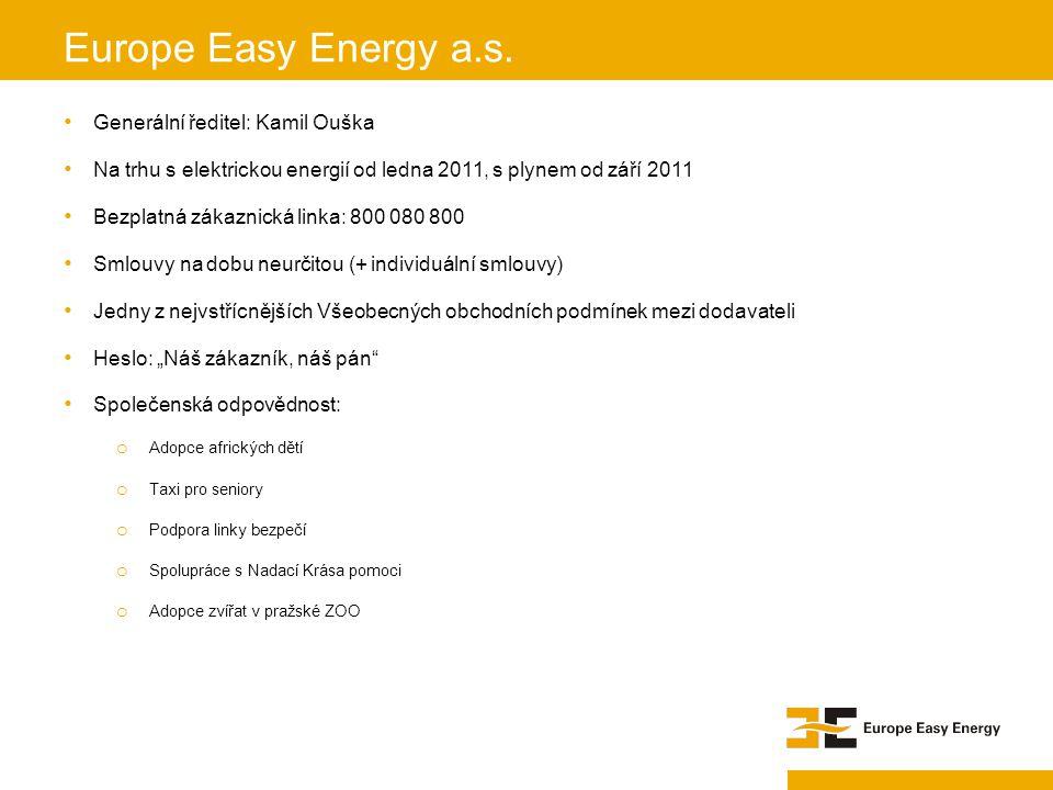 Europe Easy Energy a.s. Generální ředitel: Kamil Ouška