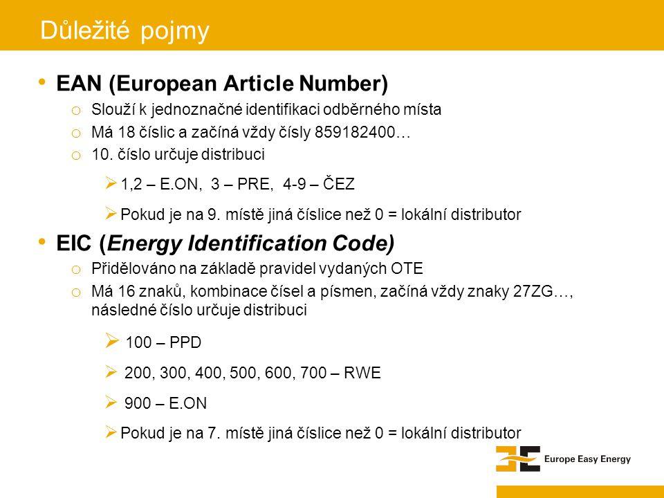 Důležité pojmy EAN (European Article Number)