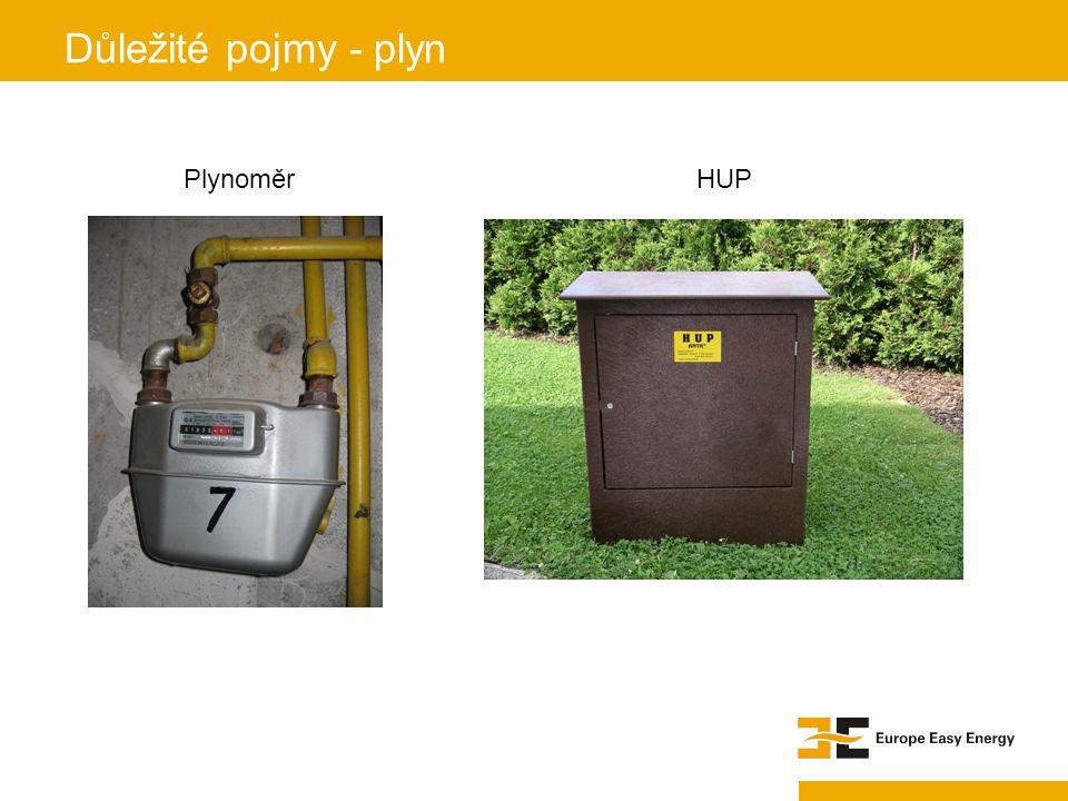 Důležité pojmy - plyn Plynoměr HUP