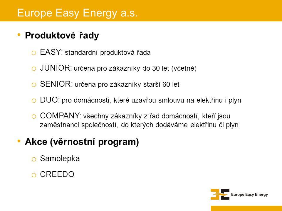 Europe Easy Energy a.s. Produktové řady Akce (věrnostní program)