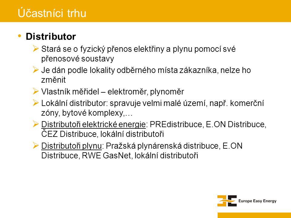 Účastníci trhu Distributor