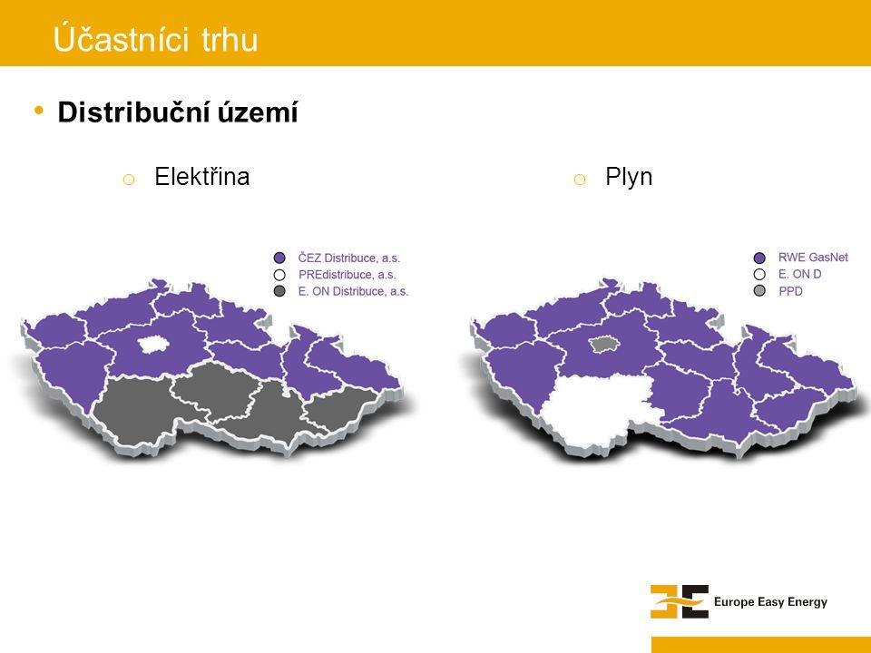 Účastníci trhu Distribuční území Elektřina Plyn