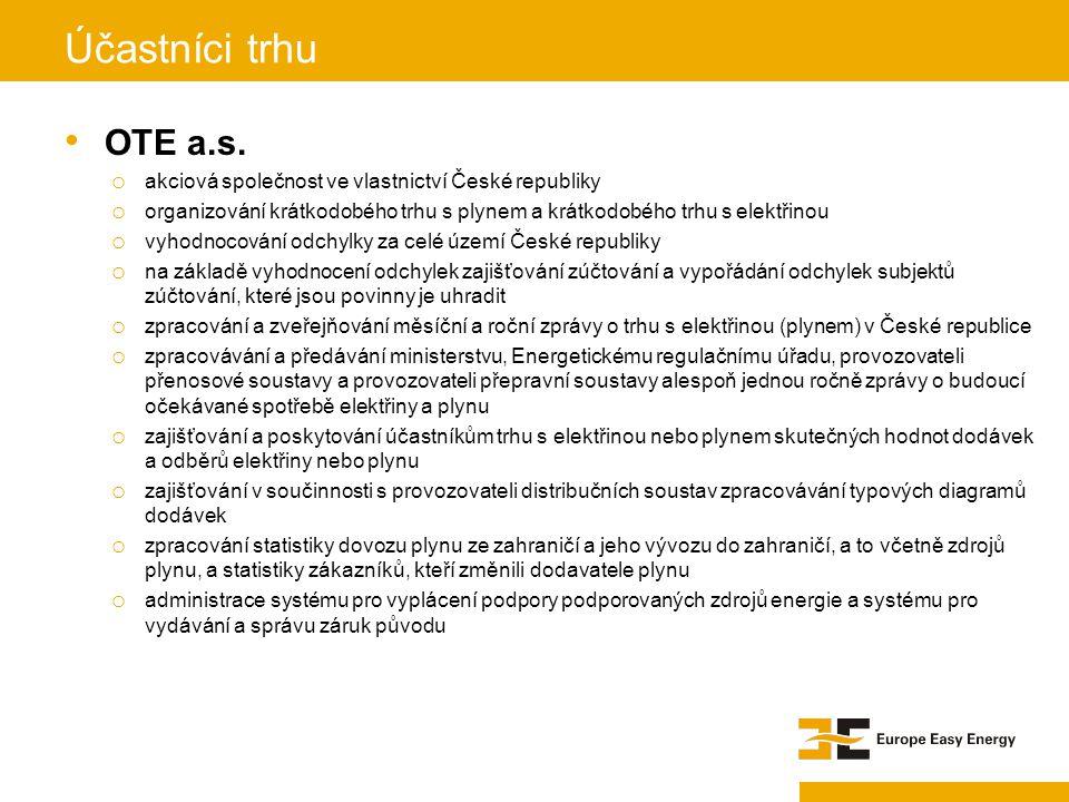 Účastníci trhu OTE a.s. akciová společnost ve vlastnictví České republiky. organizování krátkodobého trhu s plynem a krátkodobého trhu s elektřinou.