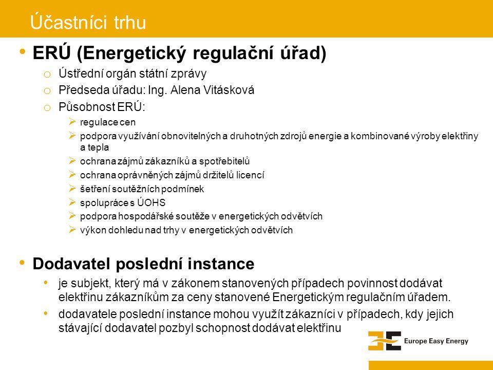 Účastníci trhu ERÚ (Energetický regulační úřad)