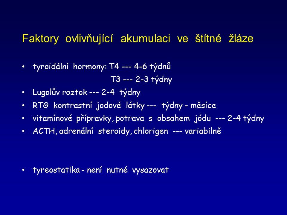 Faktory ovlivňující akumulaci ve štítné žláze