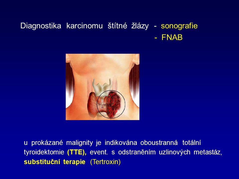 Diagnostika karcinomu štítné žlázy - sonografie - FNAB