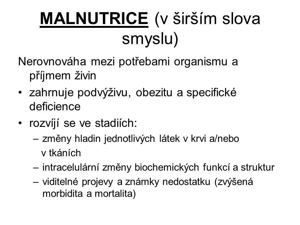 MALNUTRICE (v širším slova smyslu)